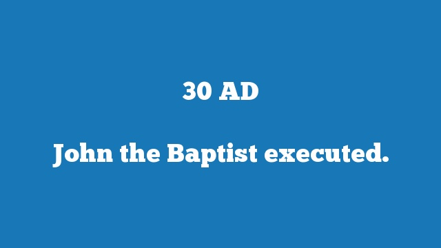 John the Baptist executed.