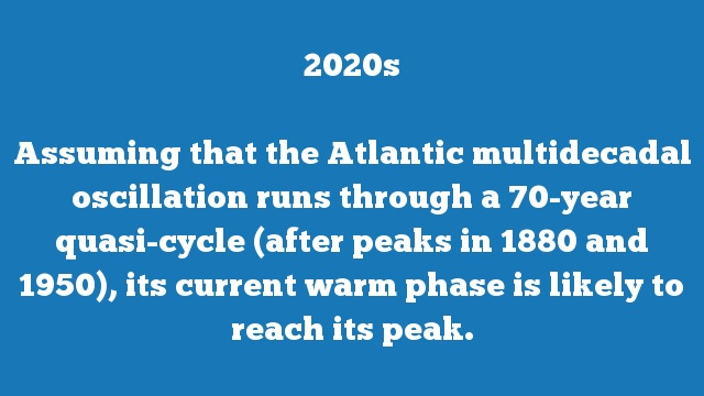 Assuming that the Atlantic multidecadal oscillation runs through a 70-year quasi-cycle (after peaks in 1880 and 1950), its current warm phase is likely to reach its peak.
