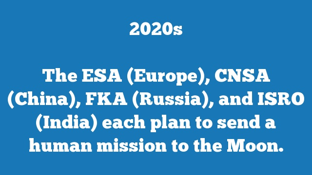 The ESA (Europe), CNSA (China), FKA (Russia), and ISRO (India) each plan to send a human mission to the Moon.