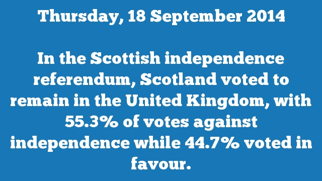 In the Scottish independence referendum, Scotland voted to remain in the United Kingdom, with 55.3% of votes against independence while 44.7% voted in favour.